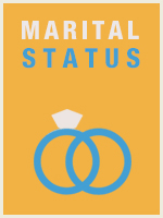 Marital Status and the Adoption Credit, Moving Expenses, and Gain on Sale of Main Home